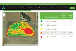 LSU AgCenter partners with Ag-Analytics on yield predictions